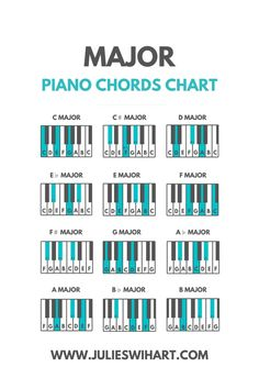 Music Theory Piano, Piano Music Easy, Piano Music Notes, Piano Scales Chart, Piano Chart, Piano Lessons, Music Lessons, Accord Piano, Music Chords