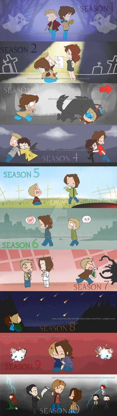 Now with season 10 !!!   Supernatural 10 Seasons (BEWARE:SPOILERS) by KamiDiox on DeviantArt