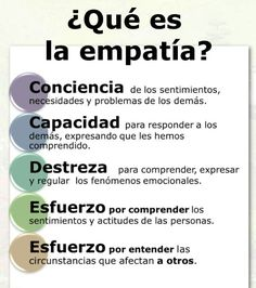 Cierto Psychology Facts, Emotional Intelligence, Motivation, Study Tips, Kids Education, Science, Mindfulness, Inspirational Quotes, Positivity