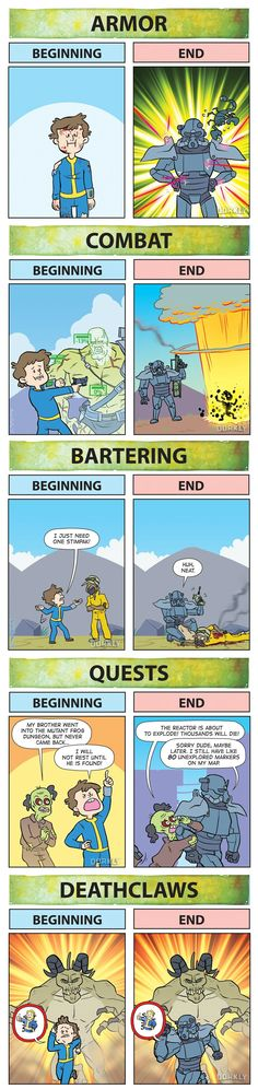 The Experience of Playing a Fallout Game
