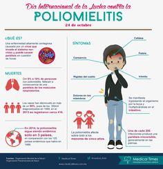 Día internacional de la lucha contra la Poliomielitis, Medical Times, Infografía médica