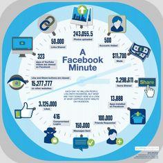 facebook 1 minute