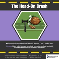 Don't think twice before wearing a helmet. Always wear a helmet, save your nut. Check out and share Types of Bike Crashes Info-graphic:bit.ly/1zKLGLE