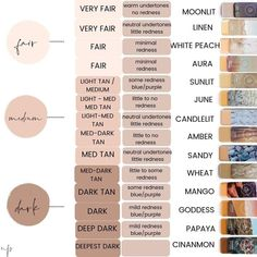 Color Correcting Guide, Color Correcting Concealer, Contouring And Highlighting, Maskcara Makeup, Maskcara Beauty, Makeup Tips, Beauty Makeup, Makeup Ideas, Eyeshadow For Blue Eyes