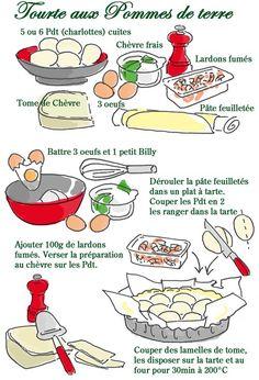 Tourte aux pommes de terre - Potates pie