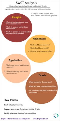 opportunities and threats facing dyson Top 10 threats to small businesses simple strategies small business owners can take to identify and manage top risks threats facing small business owners.