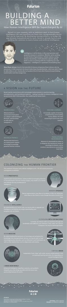 Building a better Mind | Futurism