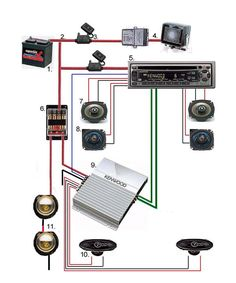 car audio amplifier instalation guide schematic diagram | car, Wiring diagram