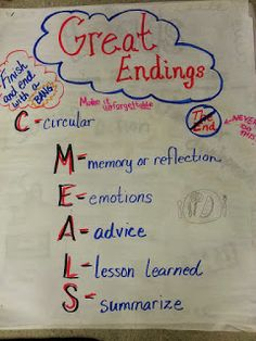 Tales of a 4th Grade Dual Language Diva: Writing Anchor Charts