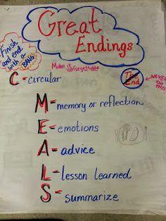 Tales of a 4th Grade Dual Language Diva: Writing Anchor Charts