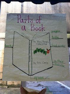 Ketchens Kindergarten: reading