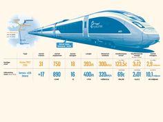 Eurostar krijgt Duits maatje voor 20ste verjaardag | De Tijd http://www.tijd.be/nieuws/archief/Eurostar_krijgt_Duits_maatje_voor_20ste_verjaardag.9567465-1615.art