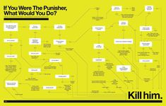 You've always wanted to know how the Punisher makes decisions, haven't you? Or when exactly comic books got so damn expensive? Well, then, take a look at the gloriously helpful information design in this beautiful new book about superheroes. Friday Funny Pictures, Friday Pics, Superhero Stories, Western Comics, Friday Humor, Funny Friday, Free Comics, How To Make Comics, The More You Know
