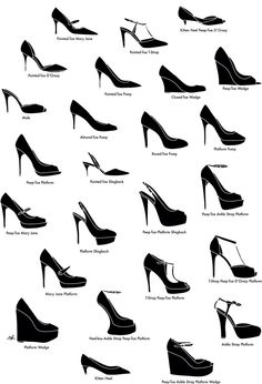 Here's some information regarding how you choose your footwear.