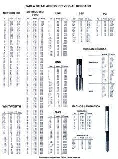 Fractions  Decimal Conversion Chart  Handy Measures Jewelry