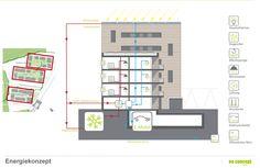 2. Rang: Schematische Darstellung der energetischen Zusammenhänge am Gebäude, © ee concept GmbH