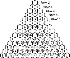 Pascal's Triangle .... Everything you wanted to know about Pascal's triangle (math/8th grade +).