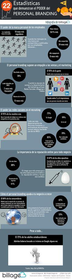 22 estadísticas para Personal Branding #infografia