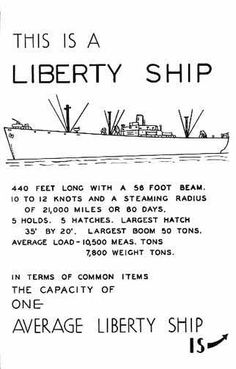 Capacity of One Liberty Ship shown in graphics. http://merchantmarinejobsblog.com    Like, Share and Repin please like, repin