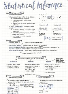"""mildstudies: """" 【day 37 of exam smackdown 】 ft my favourite scanned maths notes page for stats and probability out of the (part 1 // 2 // 3 // 4 // 5 ) OH MY GOD ive finished my english exam today i aM SO RELIEVED i never have to write an essay. Revision Notes, Math Notes, Class Notes, School Notes, Study Notes, Pretty Notes, Good Notes, Studyblr, Statistics Notes"""