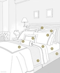 Bed Styling Diagram