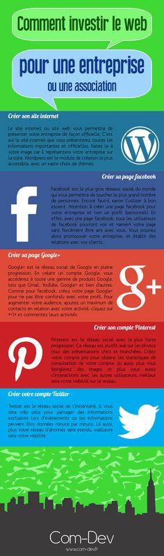 Comment investir le #web pour une #entreprise ou une #association. #SocialMedia