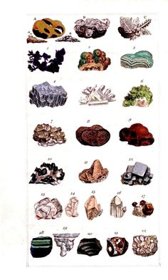 Familiar lessons on mineralogy and geology; explaining the easiest methods of discriminating metals, earths, and rocks … to which has been added a practical description of the use of the lapidarys' apparatus (1821). Scan of 2 d images in the public domain believed be free to use without restriction in the U.S.