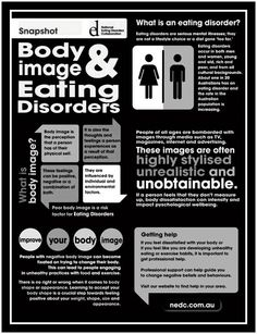 POOR BODY IMAGE IS A LEADING RISK FACTOR FOR THE DEVELOPMENT OF AN EATING DISORDER...THEREFORE, BODY IMAGE AWARENESS IS KEY TO THE PREVENTION OF EATING DISORDERS.