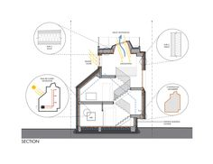 Park Passive House / NK Architects