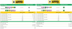 Latest  #SouthAfricanLottoResults & #SouthAfricanLottoplusResults| 30 May 2015  https://www.playcasino.co.za/lotto-and-lottoplus-results-south-africa-30-may-2015.html
