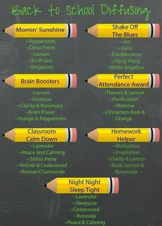 School time diffuser blends!