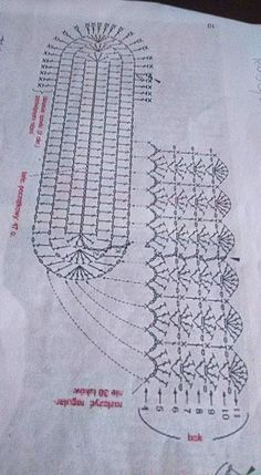 How to crochet an oval bottom for bags Not only about Crochet .Pretty Photo of Crochet Oval Pattern Crochet Oval Pattern Emmhouse T Shirt Yarn Cross Body Bag Free Crochet Tunic Pattern, Crochet Lace Edging, Crochet Diagram, Crochet Doilies, Free Crochet, Booties Crochet, Crochet Shoes, Diy Crochet Basket, Crochet Free Patterns
