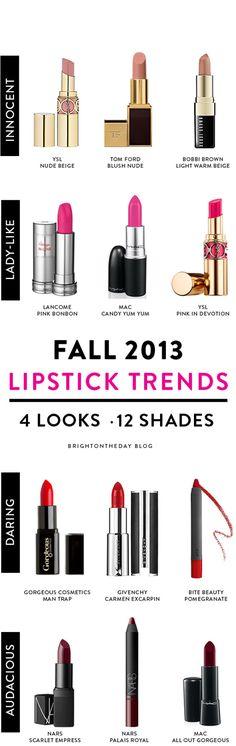 Fall 2013 Lipstick Trends