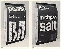 Design Context: What is graphic design.