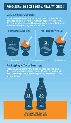 Proposed serving size changes demonstrated in this FDA infographic.