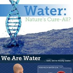 Water: Nature's Cure All