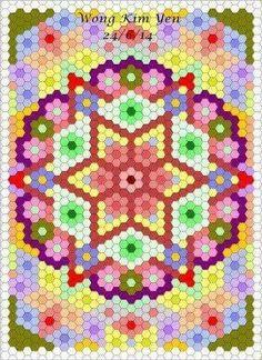 Pattern idea More