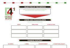Design Scope - Design Challenge