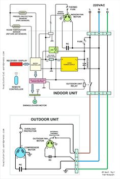 Wiring Diagram for A Gfci Outlet . Unique Wiring Diagram for A Gfci Outlet . Simple Series Circuit Diagram Circuit Diagrams for the Od Auto