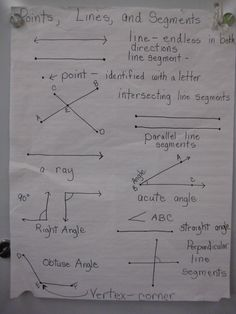 Day In the Classroom - Foldables and Anchor Charts for Geometry