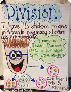 Here's a nice anchor chart for thinking about division.