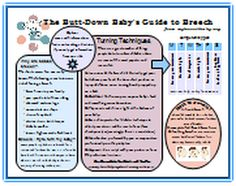 Wonderful resource on breech birth! Check out their awesome fact sheet to aid in decision making about your breech baby birth options!