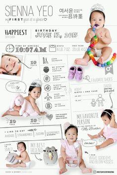 Baby Infographic от Korelle на Etsy