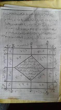 Free Pdf Books, Free Ebooks, Quran Pdf, Sacred Geometry Symbols, Self Development Books, Quran Quotes Love, Secret Code, Mystique, The Secret Book