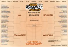 By request of Liberals like @cousinbanjo, a 2014 Obama scandals bracket so they can follow along too! :)