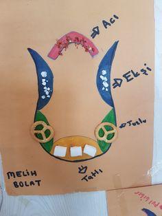 Dil, Arabic Calligraphy, Arabic Calligraphy Art