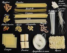 Recetas de cocina italiana pastas pdf