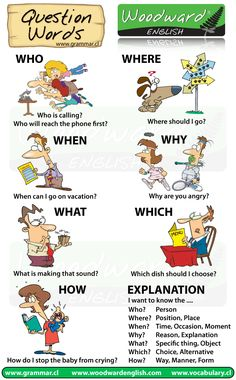 Question Words Cartoon Chart