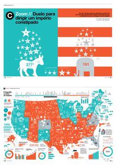 Eleições Americanas. Duelo para dirigir um império constipado. Prémios ÑH10, Ouro.