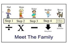 Kids always remember a funny story. Here is one for teaching long division....
